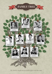 photo collage template of a family tree
